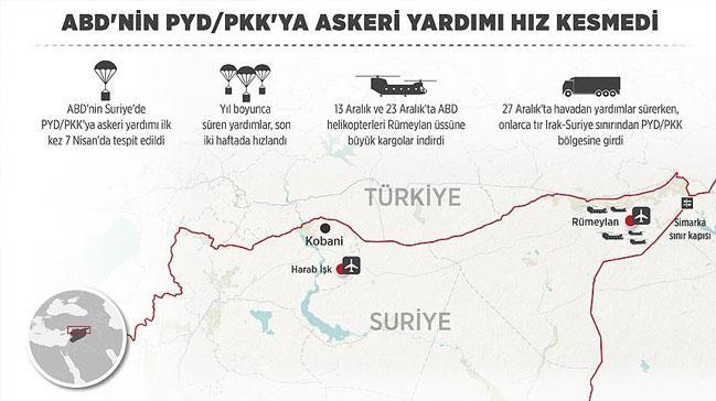 ABD'nin PYD/PKK'ya askeri yardımı hız kesmedi