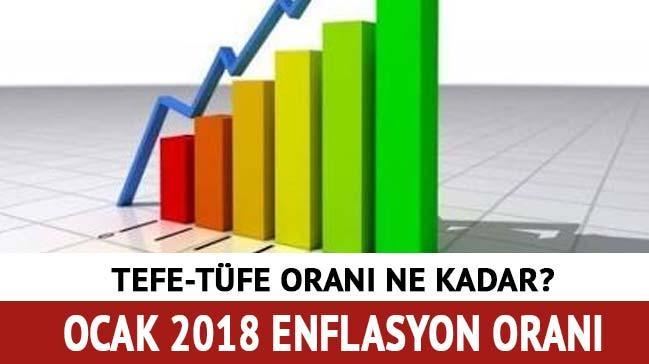 """Ocak Şubat enflasyon oranları 2018 açıklandı! TEFE TÜFE oranı ne kadar"""""""