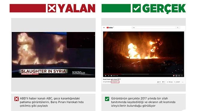 ABD televizyonu silah tanıtımını 'harekatta bombalama' diye çarpıttı, sonrasında pişman oldu!