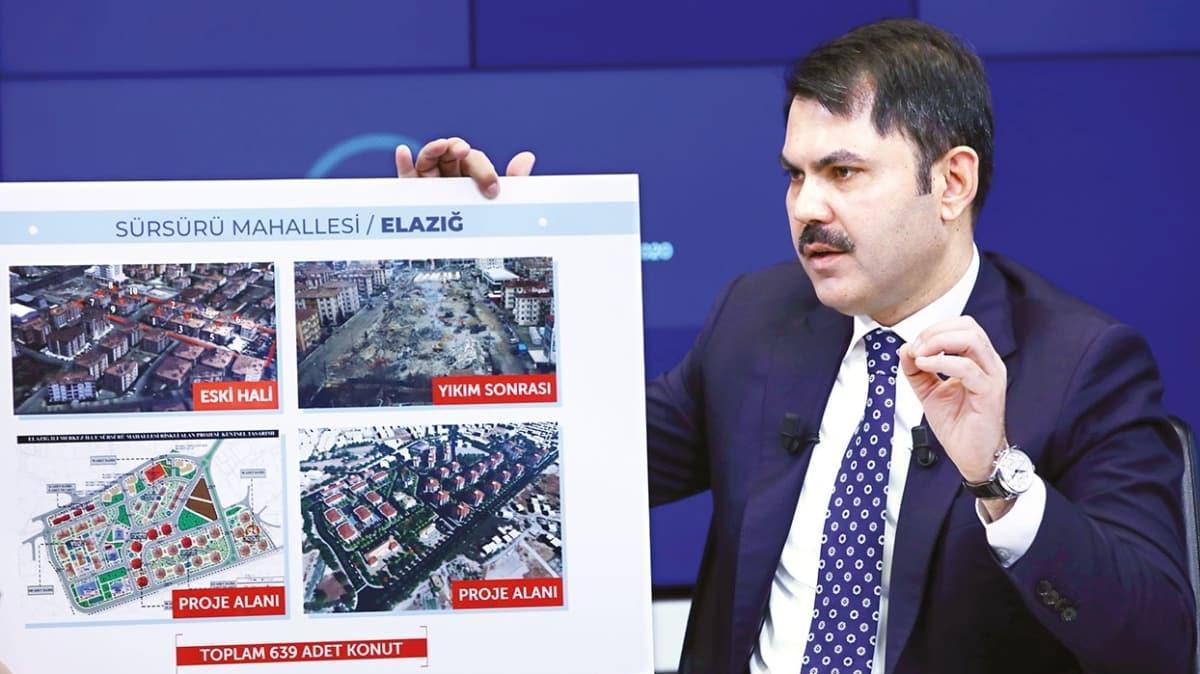 İstanbul'da 7.615 bina acil yıkılmalı