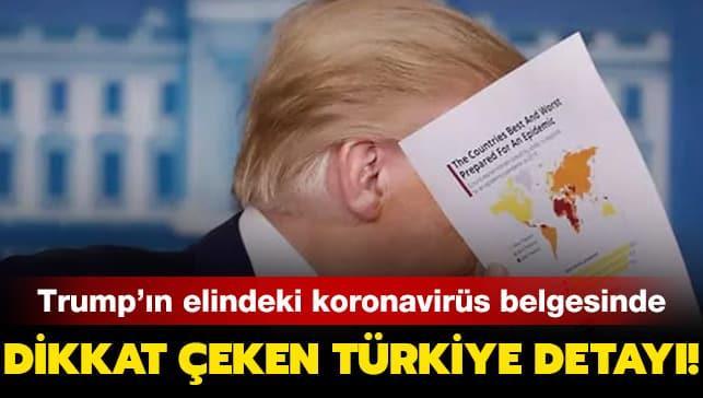 Trump'ın elindeki koronavirüs belegesinde dikkat çeken Türkiye detayı