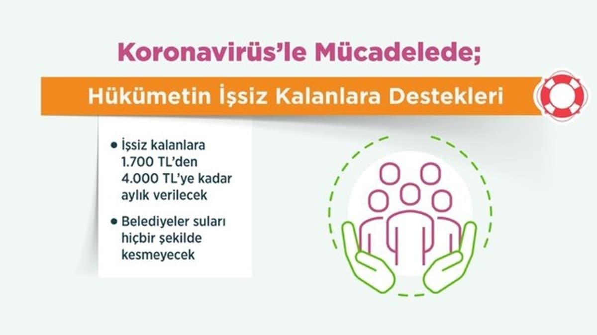 İşte Koronavirüs'le mücadelede hükümetin verdiği destekler