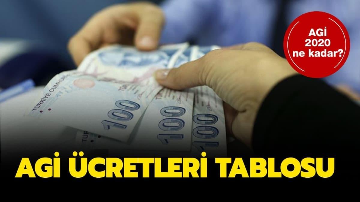"""AGİ tutarları 2020 ne kadar, kaç TL oldu"""""""