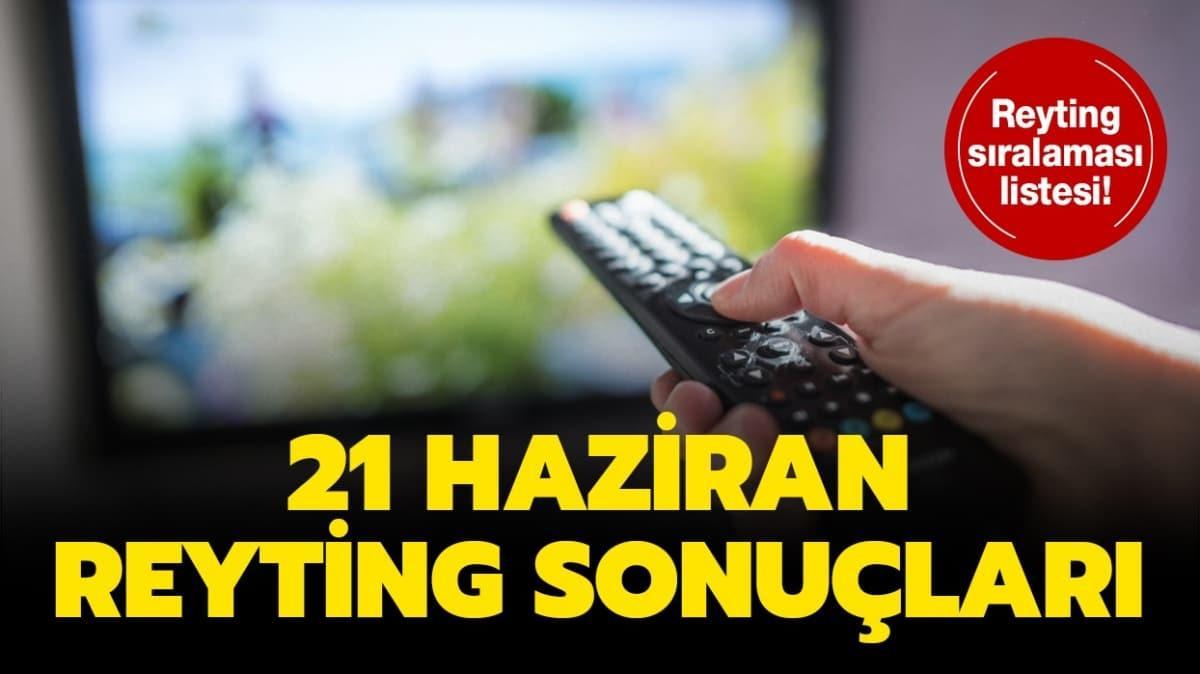 """21 Haziran 2020 reyting sonuçları burada! 21 Haziran TV reyting sonuçları sıralaması nasıl"""""""