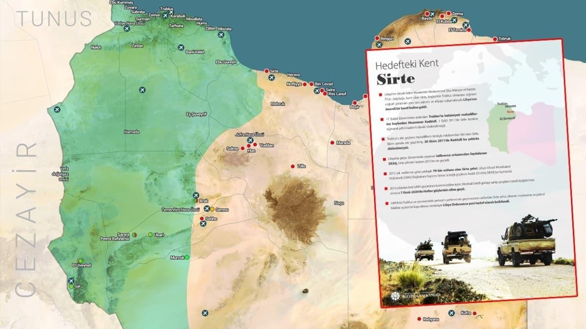 """İletişim Başkanlığı Libya'daki son durumu gösteren haritayı paylaştı... Sirte neden önemli"""""""