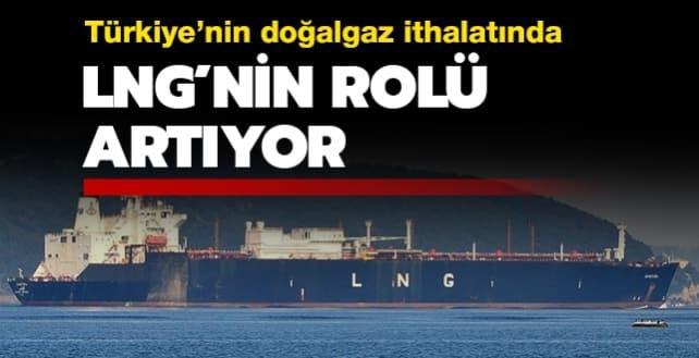 Türkiye'nin Doğalgaz ithalatında LNG'nin rolü artıyor