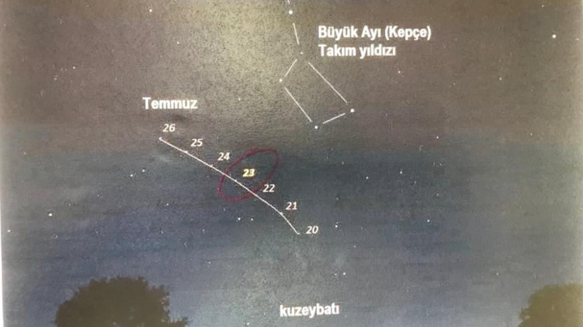 Neowise kuyruklu yıldızı 7 bin yılda bir görülüyor... Dünyaya en yakın konumda görüldü