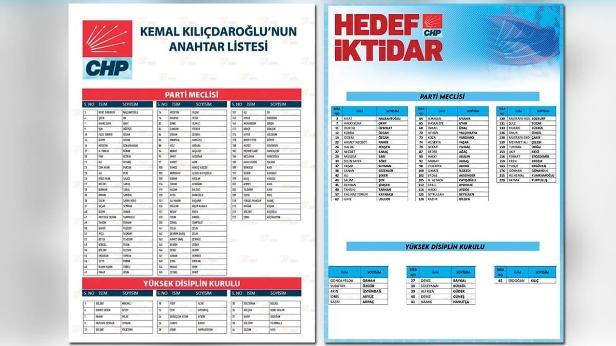 'Hedef İktidar' listesiyle deldiler! CHP kurultayındaki paralel liste İstanbul'un