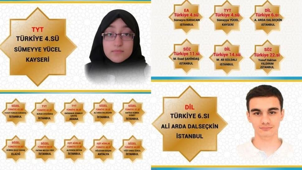 Anadolu imam hatip liselerinden YKS'de büyük başarı... Türkiye genelinde ilk yüzde ve ilk binde birçok öğrenci yer aldı
