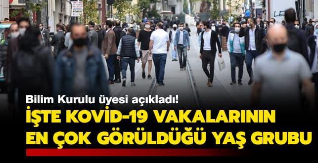 Bilim Kurulu üyesi açıkladı: İşte Kovid-19 vakalarının en çok görüldüğü yaş grubu