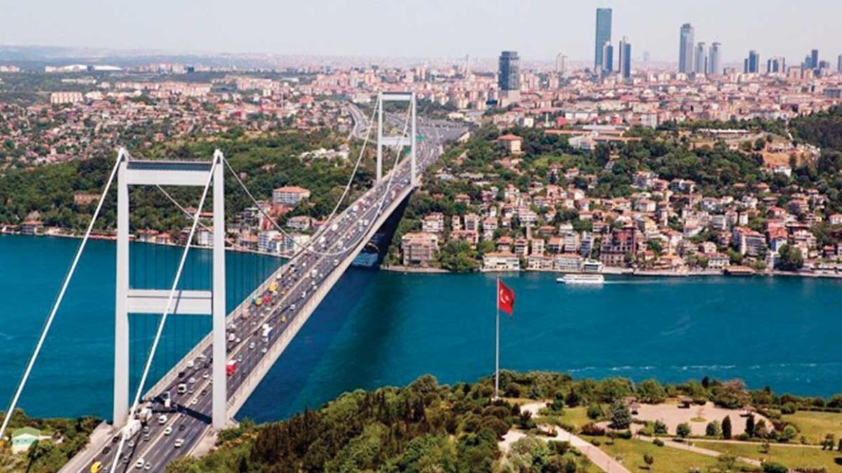 HSBC: İstanbul'un dünyadaki önemi artacak