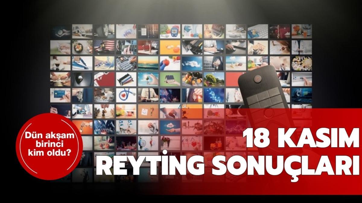 18 Kasım Çarşamba 2020 reyting sonuçları burada!
