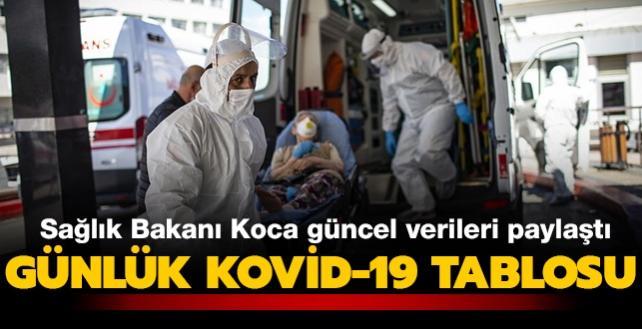 Sağlık Bakanı Koca açıkladı... İşte 26 Aralık koronavirüs tablosu