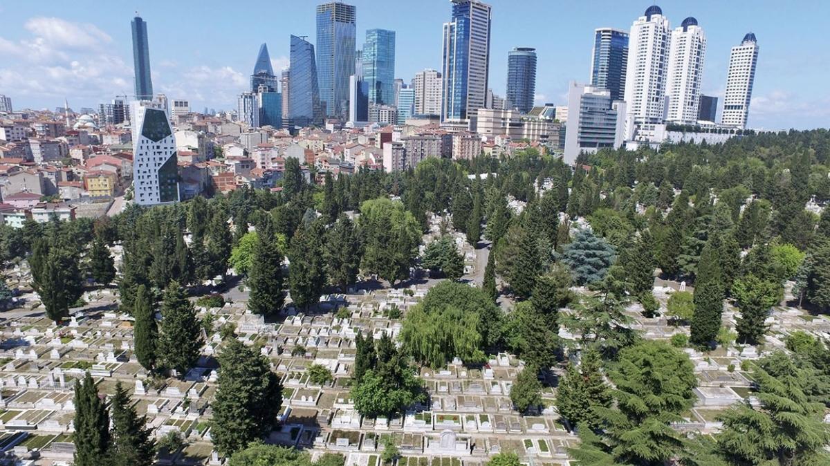 Mezarlık fiyatları rezidansla yarışıyor