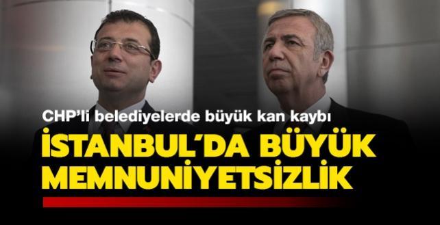 En büyük memnuniyetsizlik İstanbul'da: CHP'li büyükşehirlerin 20 aylık karnesi