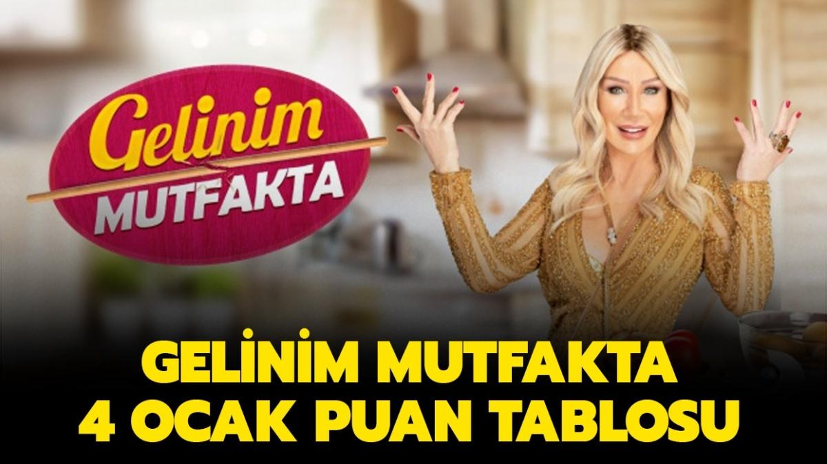 """Gelinim Mutfakta 4 Ocak puan durumu yayında! Gelinim Mutfakta gün birincisi kim oldu"""""""
