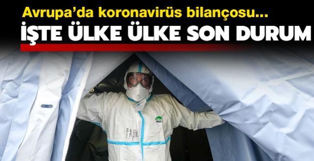 Avrupa'da koronavirüs bilançosu... İşte ülke ülke son durum