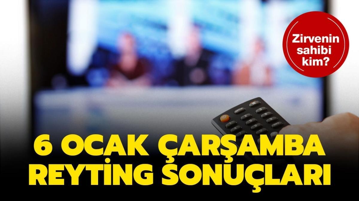 """Kuruluş Osman, Sadakatsiz, Benim Adım Melek dün en çok ne izlendi"""" 6 Ocak 2021 dünün reyting sonuçları belli oldu!"""