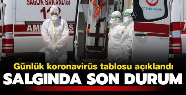 Sağlık Bakanlığı verileri paylaştı... İşte 8 Ocak koronavirüs tablosu