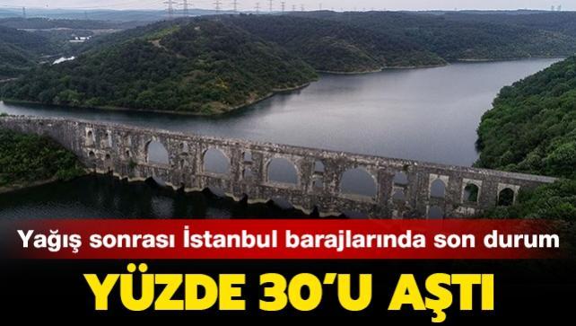Yağış sonrası İstanbul barajlarında son durum