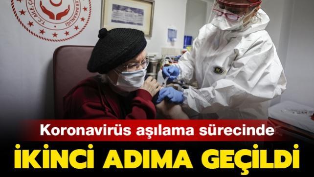 Son dakika haberi: Koronavirüs aşısında ikinci adıma geçildi