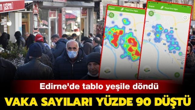 Edirne'de tablo yeşile döndü: Vaka sayıları yüzde 90 düştü