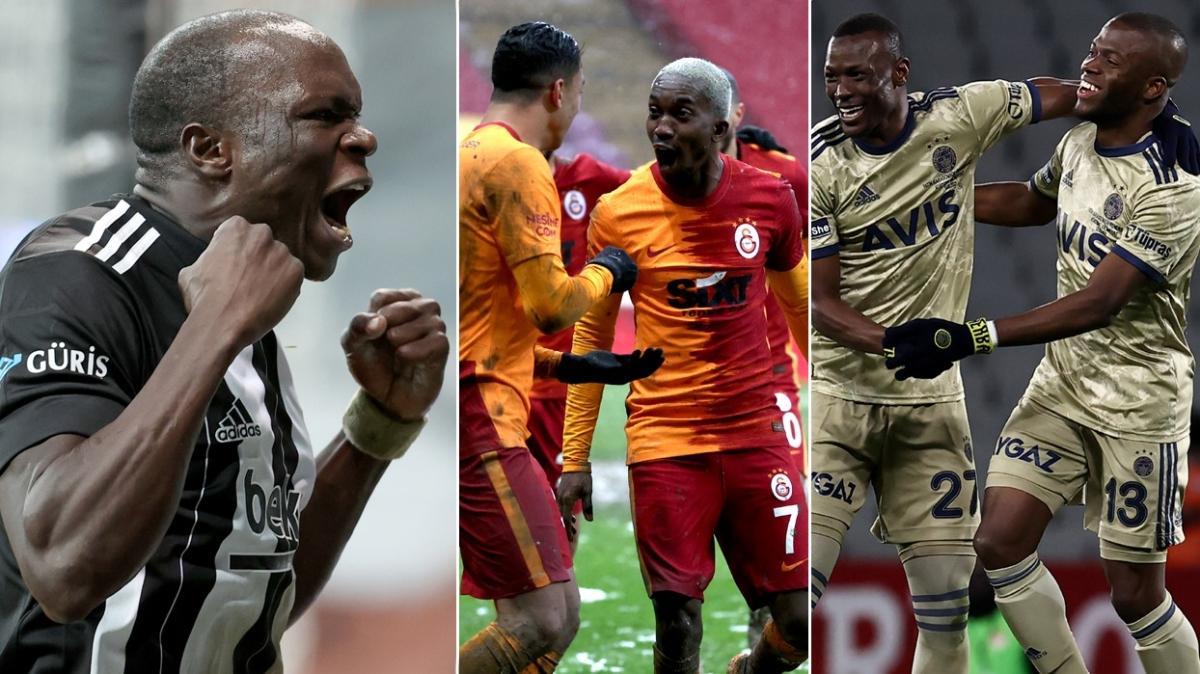 CIES'ten çarpıcı kehanet! İşte Süper Lig'de şampiyon ve küme düşecek olan takımlar...