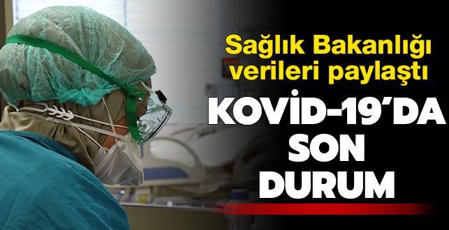 Sağlık Bakanlığı Kovid-19 salgınında son durumu açıkladı... İşte 26 Şubat koronavirüs tablosu