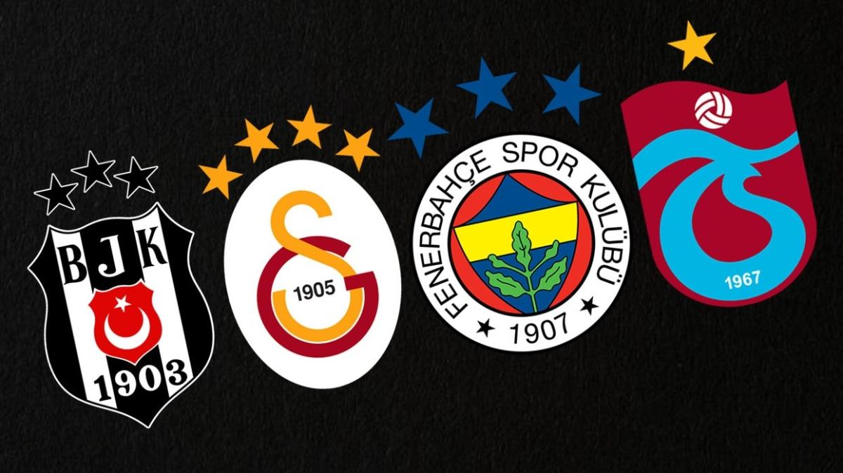 Oranlar açıklandı! İşte Süper Lig'in favori takımı...