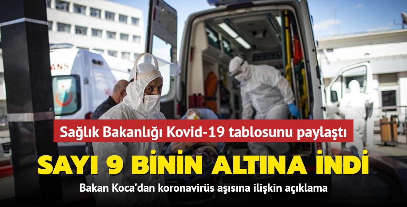 Sağlık Bakanlığı Kovid-19 salgınında son durumu açıkladı... İşte 22 Mayıs 2021 koronavirüs tablosu