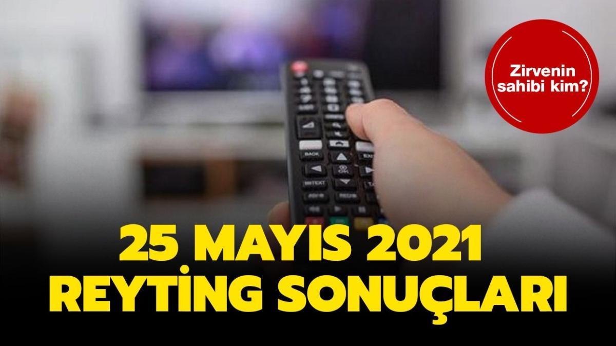 25 Mayıs 2021 reyting sonuçları açıklandı! Eşkıya Dünyaya Hükümdar Olmaz, Masumlar Apartmanı, Hekimoğlu reyting sıralaması!