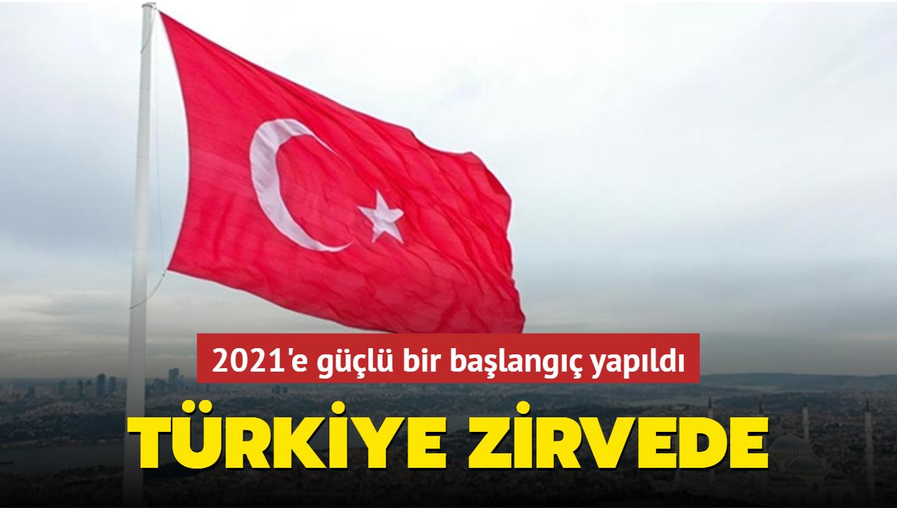 2021'e güçlü bir başlangıç yapıldı: Türkiye, OECD ülkeleri arasında zirvede