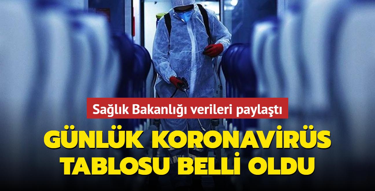 Sağlık Bakanlığı Kovid-19 salgınında son durumu açıkladı... İşte 2 Haziran 2021 koronavirüs tablosu