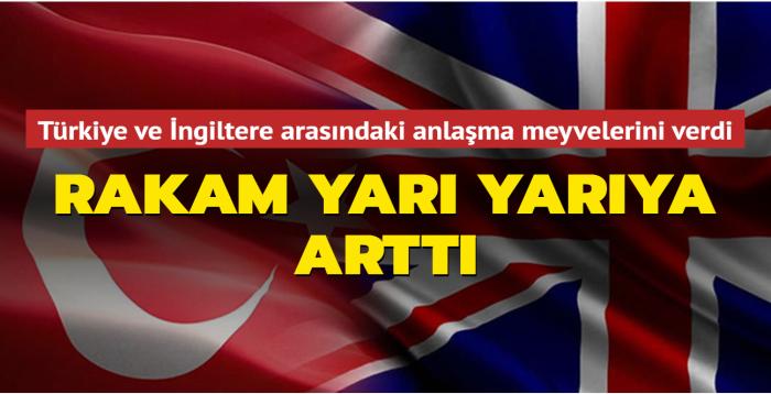 Türkiye ve Birleşik Krallık arasındaki anlaşma meyvelerini verdi: Rakam yüzde 50 yükseldi