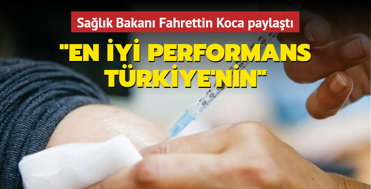 Aşılamada en iyi performans Türkiye'nin