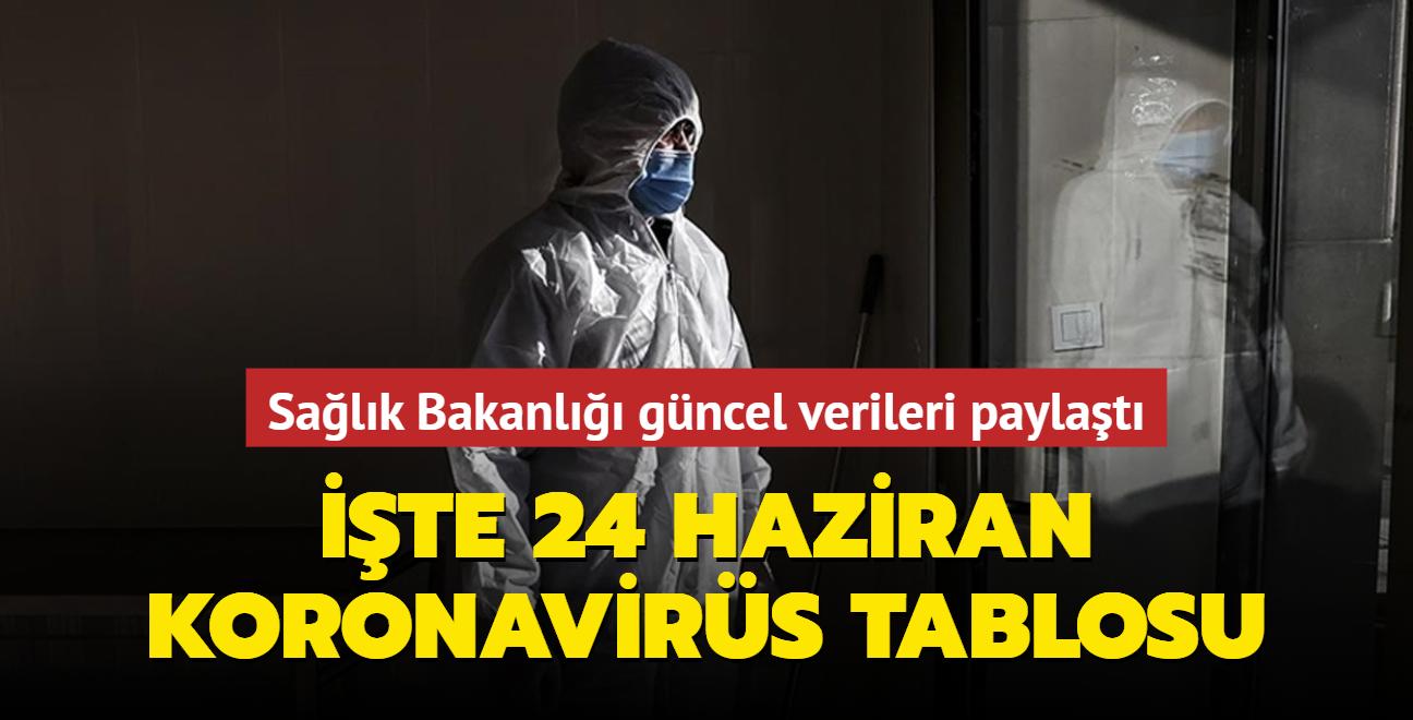 Sağlık Bakanlığı Kovid-19 salgınında son durumu açıkladı... İşte 24 Haziran 2021 koronavirüs tablosu