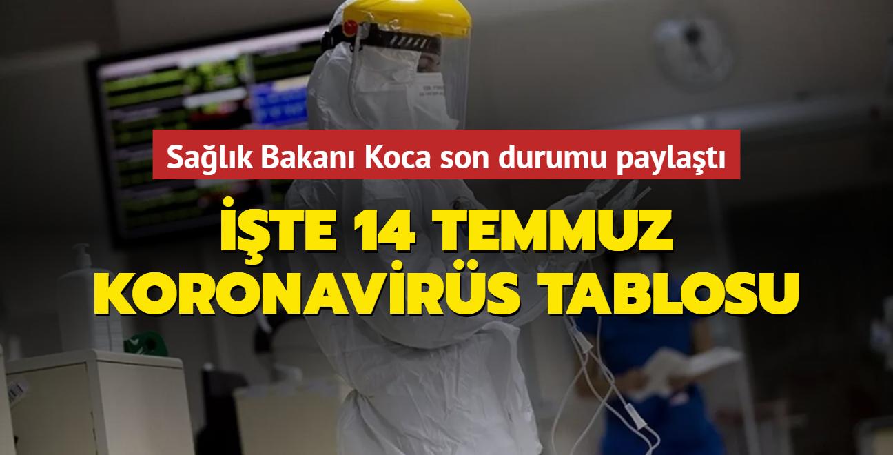 Sağlık Bakanı Koca Kovid-19 salgınında son durumu açıkladı... İşte 14 Temmuz 2021 koronavirüs tablosu