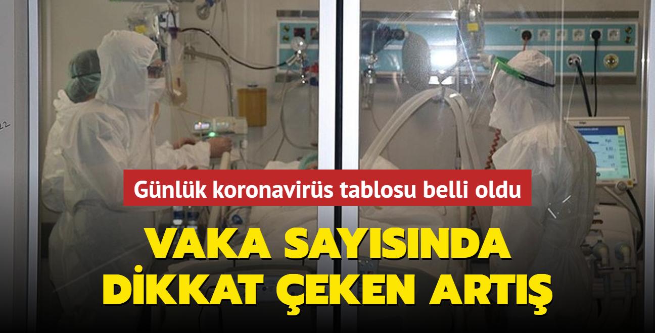 Sağlık Bakanı Koca, Kovid-19 salgınında son durumu açıkladı... İşte 15 Temmuz 2021 koronavirüs tablosu