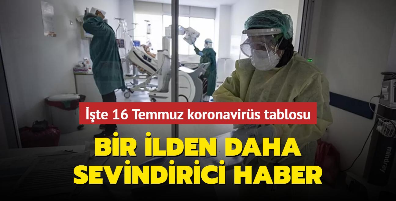 Sağlık Bakanı Koca, Kovid-19 salgınında son durumu açıkladı... İşte 16 Temmuz 2021 koronavirüs tablosu