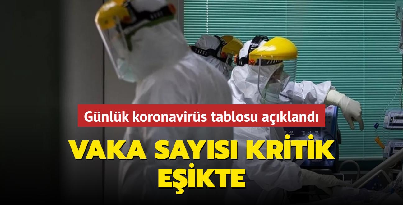 Son dakika haberi: Sağlık Bakanı Koca, Kovid-19 salgınında son durumu açıkladı... İşte 22 Temmuz 2021 koronavirüs tablosu
