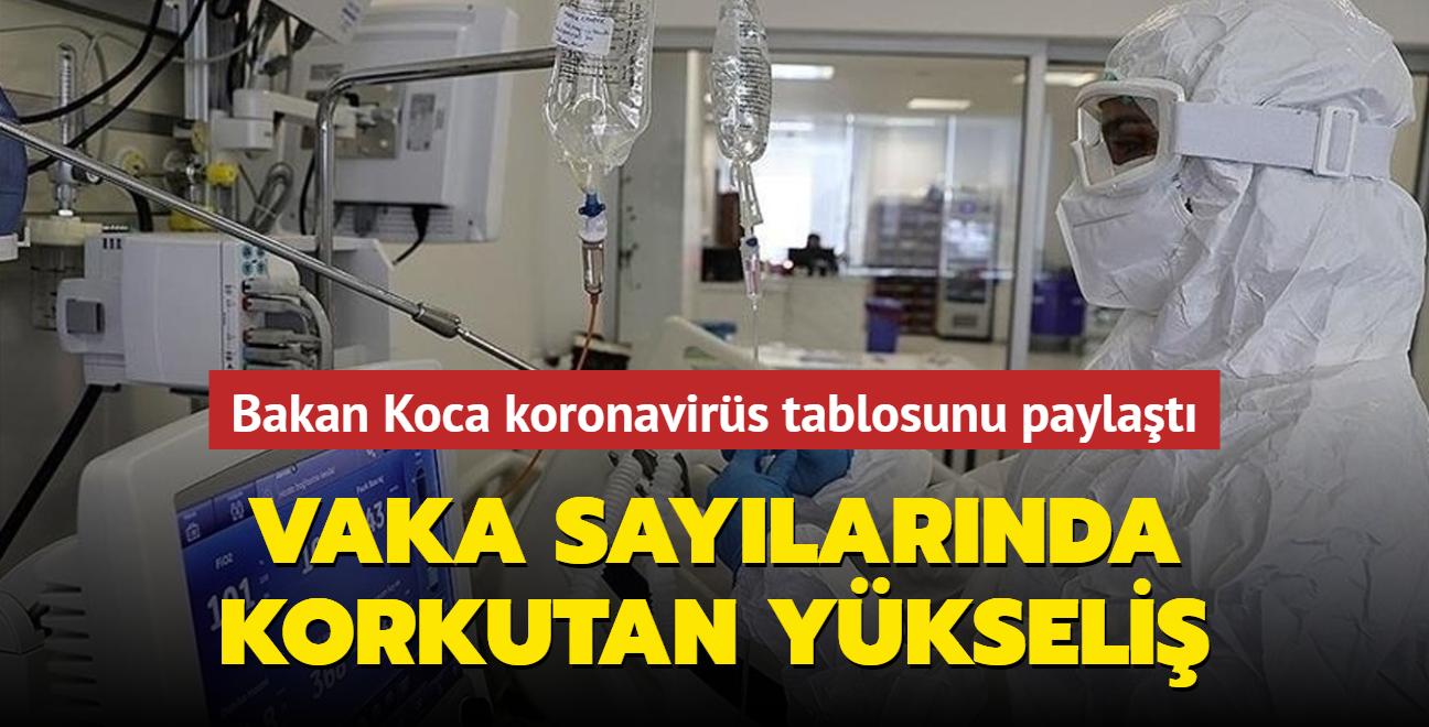 Sağlık Bakanı Koca, Kovid-19 salgınında son durumu açıkladı... İşte 23 Temmuz 2021 koronavirüs tablosu