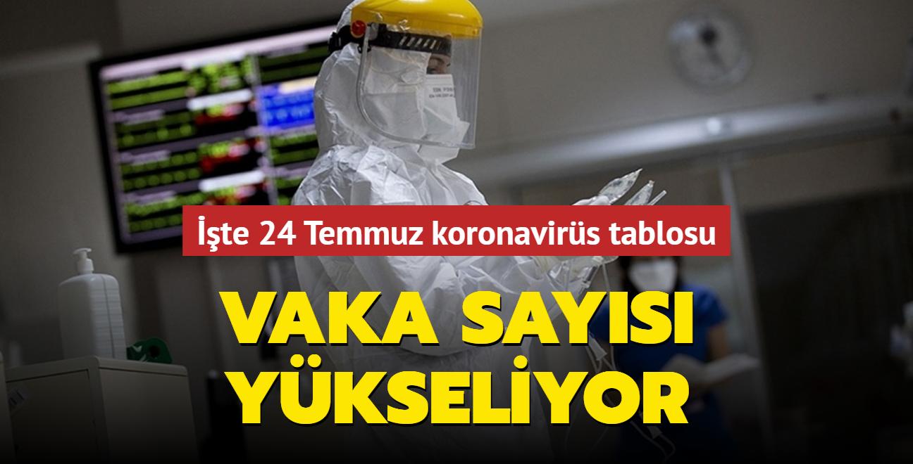 Sağlık Bakanı Koca, Kovid-19 salgınında son durumu açıkladı... İşte 24 Temmuz 2021 koronavirüs tablosu