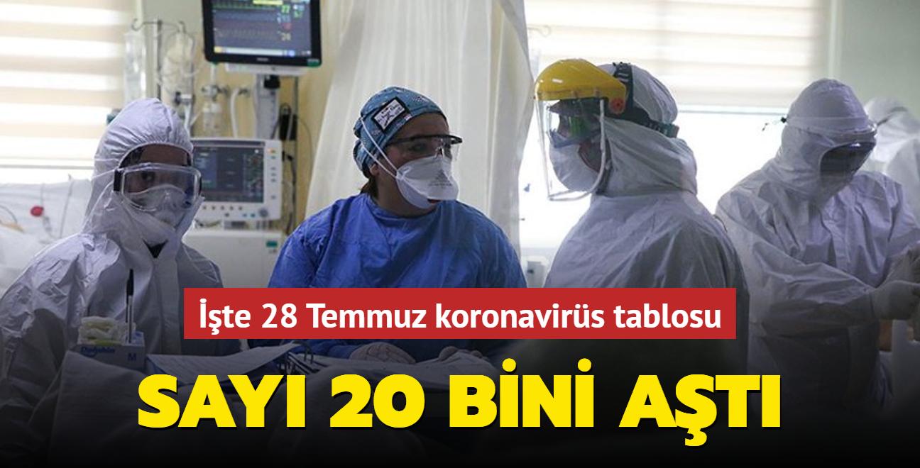 Sağlık Bakanı Koca, Kovid-19 salgınında son durumu açıkladı... İşte 28 Temmuz 2021 koronavirüs tablosu