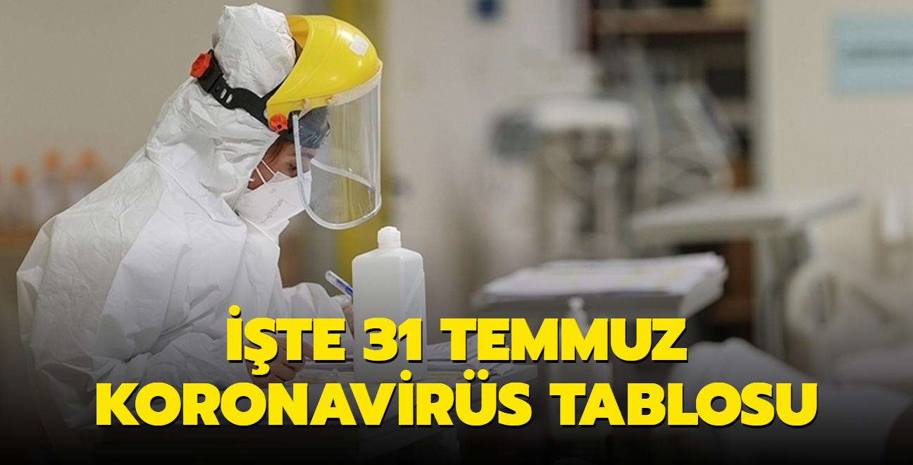 Sağlık Bakanı Koca, Kovid-19 salgınında son durumu açıkladı... İşte 31 Temmuz 2021 koronavirüs tablosu