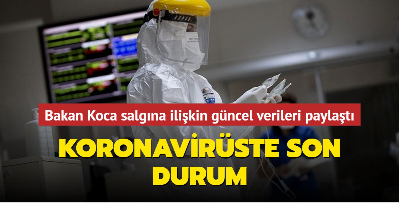 Sağlık Bakanı Fahrettin Koca koronavirüs salgınına ilişkin son durumu paylaştı... İşte 16 Ağustos 2021 koronavirüs tablosu