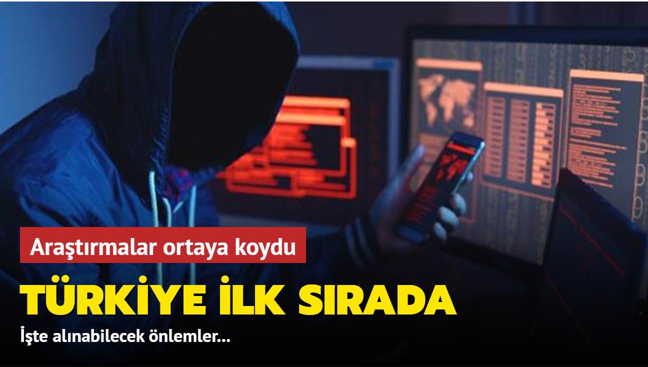 Türkiye'nin dijital büyümedeki konumu kötü amaçlı yazılım saldırılarını artırdı