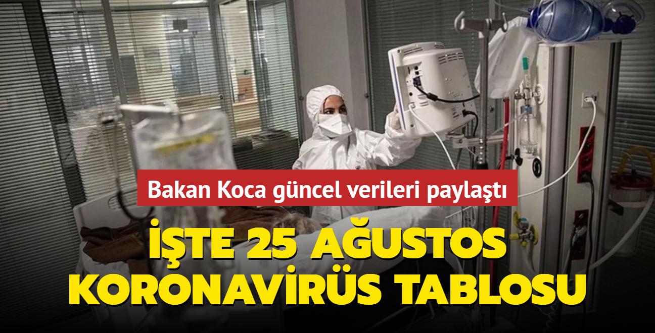 Sağlık Bakanı Fahrettin Koca Kovid-19 salgınında son durumu açıkladı... İşte 25 Ağustos 2021 koronavirüs tablosu