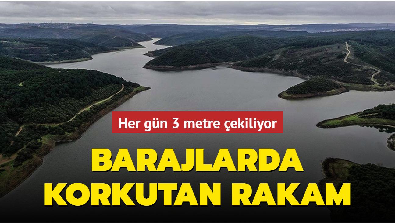 İstanbul barajlarında korkutan rakam