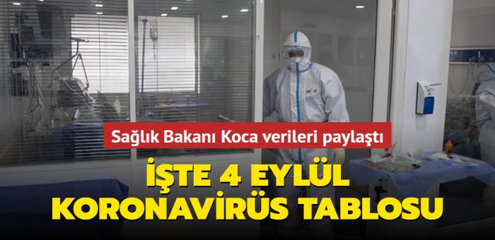 Sağlık Bakanı Koca, Kovid-19 salgınında son durumu açıkladı... İşte 4 Eylül 2021 koronavirüs tablosu