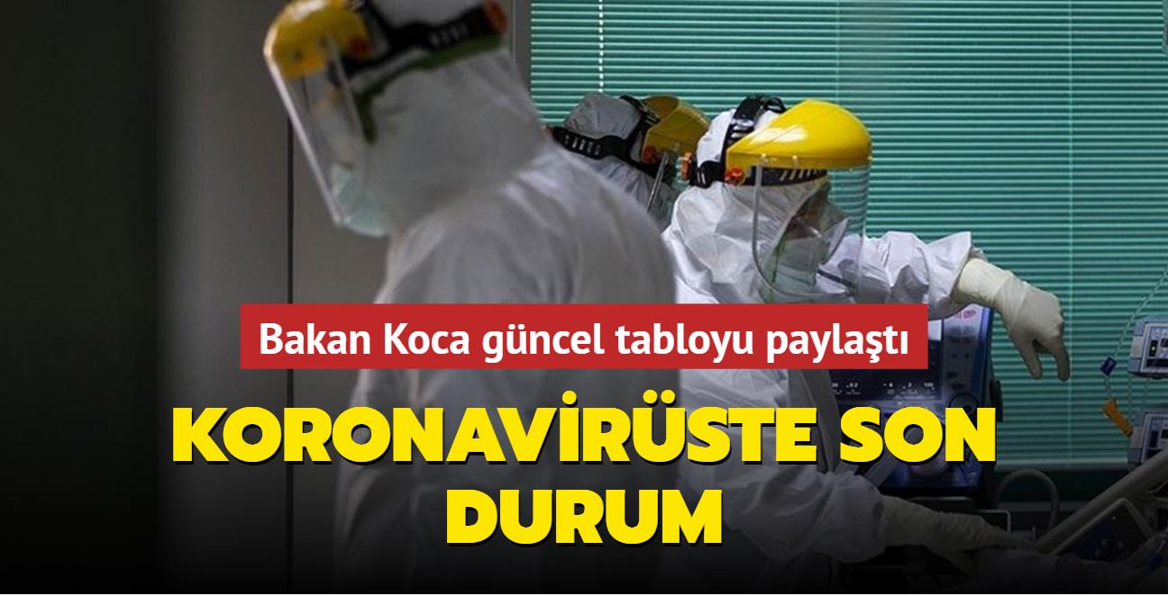 Sağlık Bakanı Fahrettin Koca koronavirüs salgınına ilişkin güncel verileri paylaştı... İşte 7 Eylül 2021 koronavirüs tablosu